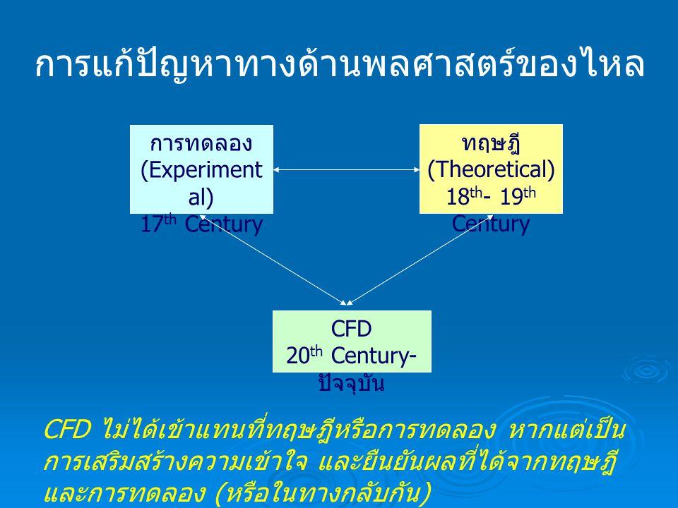 การแก้ปัญหาทางด้านพลศาสตร์ของไหล การทดลอง (Experiment al) 17 th Century ทฤษฎี (Theoretical) 18 th - 19 th Century CFD 20 th Century- ปัจจุบัน CFD ไม่ไ