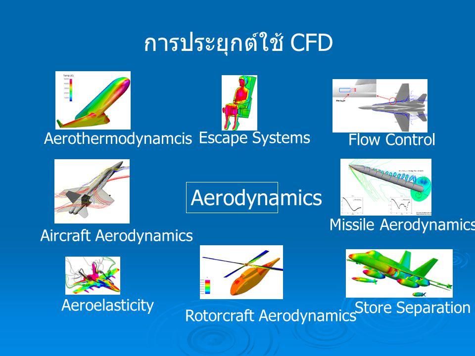 การประยุกต์ใช้ CFD Aerodynamics Aeroelasticity Aerothermodynamcis Aircraft Aerodynamics Escape Systems Flow Control Missile Aerodynamics Rotorcraft Ae