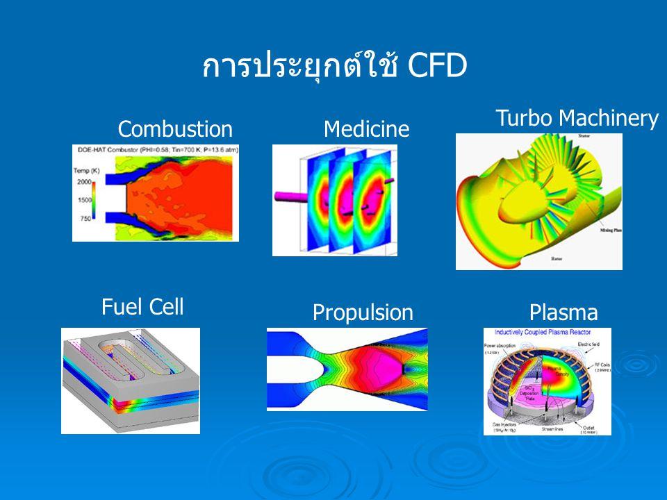 การประยุกต์ใช้ CFD CombustionMedicine Fuel Cell Turbo Machinery PropulsionPlasma