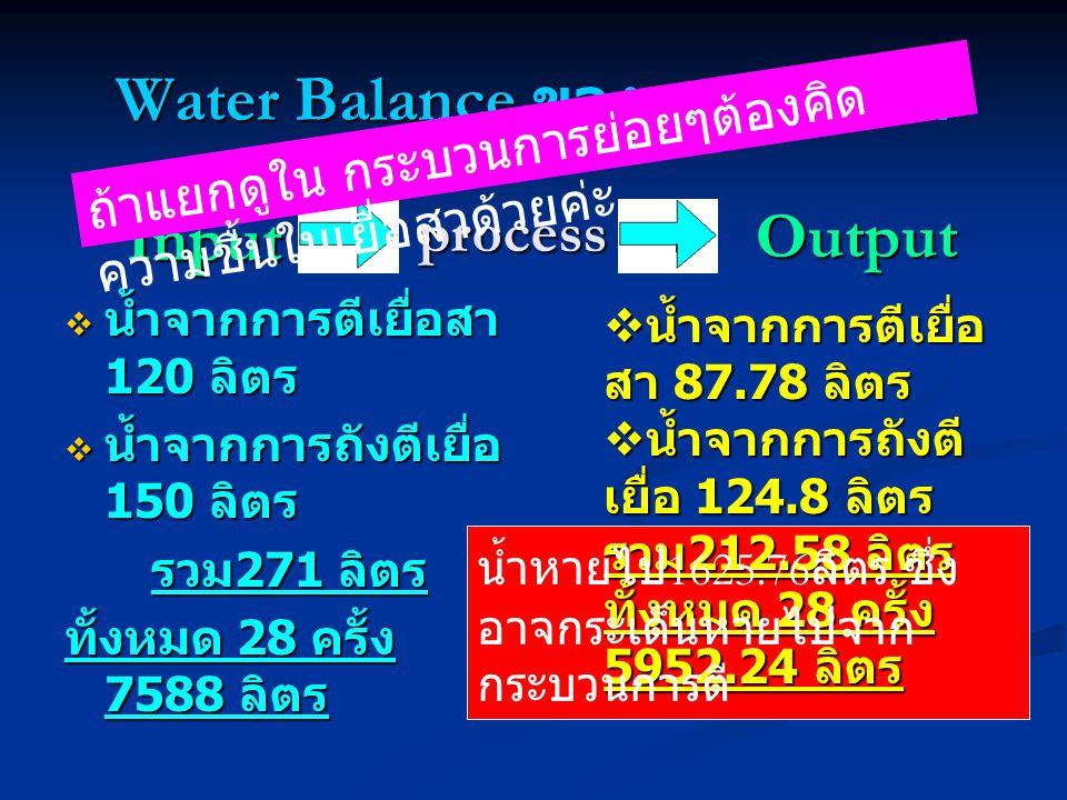 Water Balance Water Balance ของการตีเยื่อสา Input Input  น้ำจากการตีเยื่อสา 120 ลิตร  น้ำจากการถังตีเยื่อ 150 ลิตร รวม 271 ลิตร ทั้งหมด 28 ครั้ง 758
