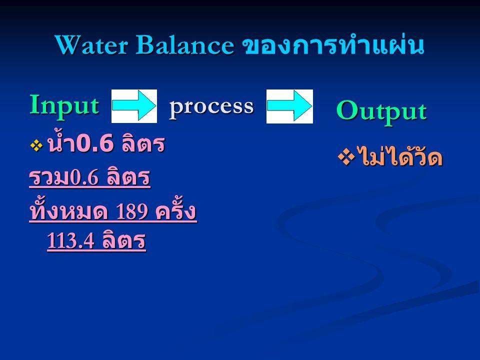 Water Balance Water Balance ของการทำแผ่น Input  น้ำ 0.6 ลิตร รวม 0.6 ลิตร ทั้งหมด 189 ครั้ง 113.4 ลิตร process Output  ไม่ได้วัด