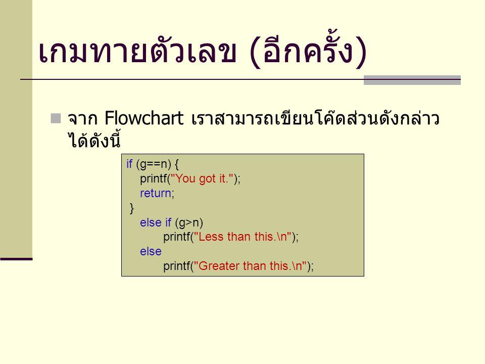 จาก Flowchart เราสามารถเขียนโค๊ดส่วนดังกล่าว ได้ดังนี้ เกมทายตัวเลข ( อีกครั้ง ) if (g==n) { printf(