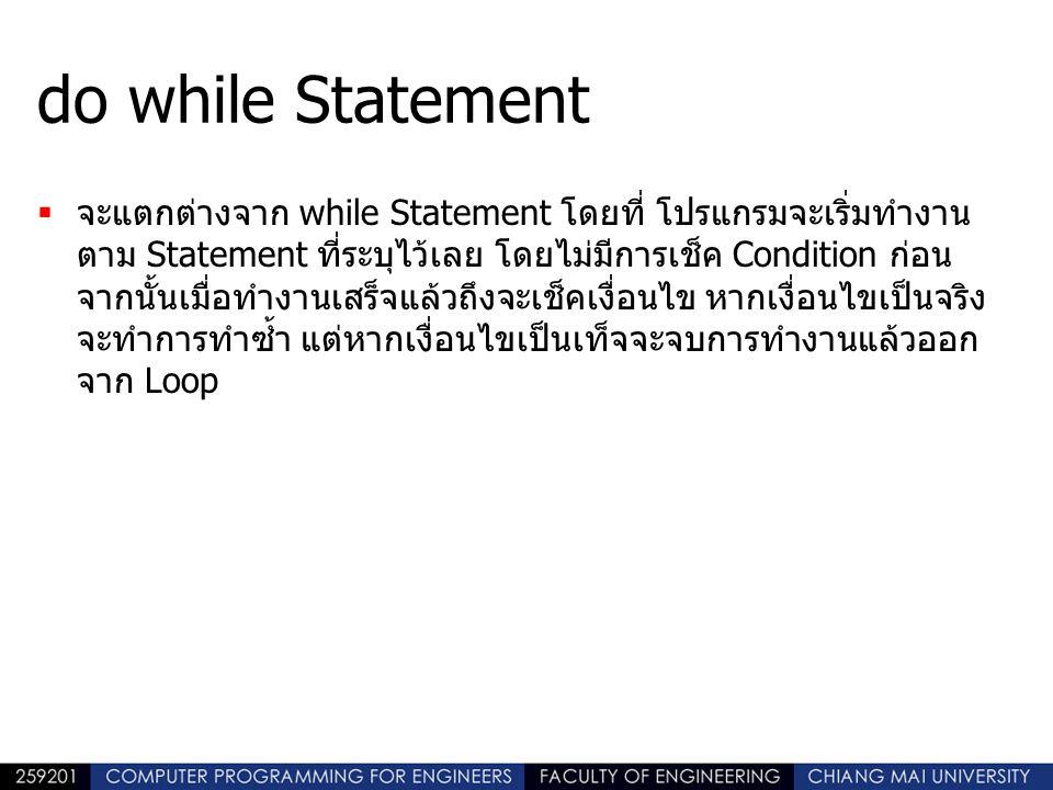  จะแตกต่างจาก while Statement โดยที่ โปรแกรมจะเริ่มทำงาน ตาม Statement ที่ระบุไว้เลย โดยไม่มีการเช็ค Condition ก่อน จากนั้นเมื่อทำงานเสร็จแล้วถึงจะเช
