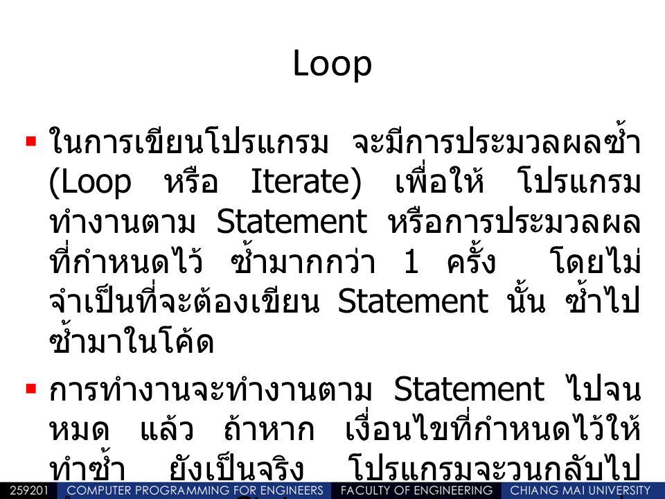 Loop  ในการเขียนโปรแกรม จะมีการประมวลผลซ้ำ (Loop หรือ Iterate) เพื่อให้ โปรแกรม ทำงานตาม Statement หรือการประมวลผล ที่กำหนดไว้ ซ้ำมากกว่า 1 ครั้ง โดย