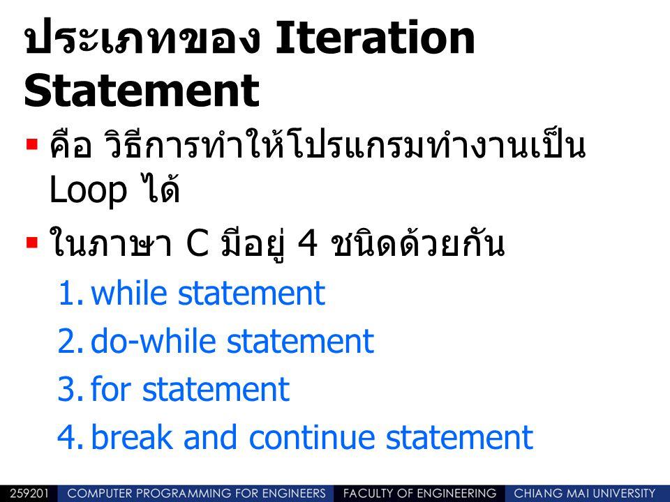 ประเภทของ Iteration Statement  คือ วิธีการทำให้โปรแกรมทำงานเป็น Loop ได้  ในภาษา C มีอยู่ 4 ชนิดด้วยกัน 1. while statement 2. do-while statement 3.