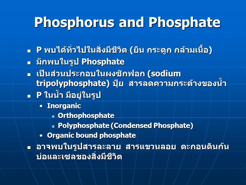 Phosphorus and Phosphate P ในน้ำธรรมชาติเกิดจากการแตกตัวเป็นอิออ นของกรด orthophosphoric P ในน้ำธรรมชาติเกิดจากการแตกตัวเป็นอิออ นของกรด orthophosphoric H 3 PO 4 H + + H 2 PO 4 - H 2 PO 4 - H + + HPO 4 -2 HPO 4 -2 H + + PO 4 -3