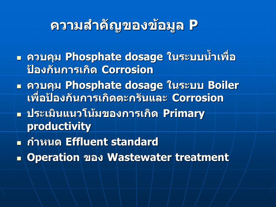 ความสำคัญของข้อมูล P ควบคุม Phosphate dosage ในระบบน้ำเพื่อ ป้องกันการเกิด Corrosion ควบคุม Phosphate dosage ในระบบน้ำเพื่อ ป้องกันการเกิด Corrosion ค