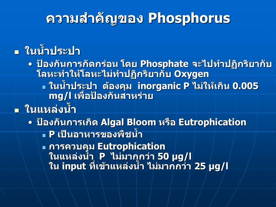ความสำคัญของ Phosphorus ในน้ำเสียชุมชน ในน้ำเสียชุมชน P มาจากP มาจาก ผงซักฟอก ผงซักฟอก สิ่งขับถ่ายของมนุษย์ (จากกระบวนการ metabolic breakdown ของโปรตีน) อัตราการขับถ่าย 1.5 g/cap-d สิ่งขับถ่ายของมนุษย์ (จากกระบวนการ metabolic breakdown ของโปรตีน) อัตราการขับถ่าย 1.5 g/cap-d น้ำเสียชุมชนมีค่า P 2-10 mg/l ส่วนใหญ่อยู่ในรูป orthophosphateน้ำเสียชุมชนมีค่า P 2-10 mg/l ส่วนใหญ่อยู่ในรูป orthophosphate ใน Sludge ใน Sludge มี P ประมาณ 1-1.5 %มี P ประมาณ 1-1.5 % ใน Boiler ใน Boiler ป้องกันการเกิดตะกรันและการกัดกร่อนป้องกันการเกิดตะกรันและการกัดกร่อน