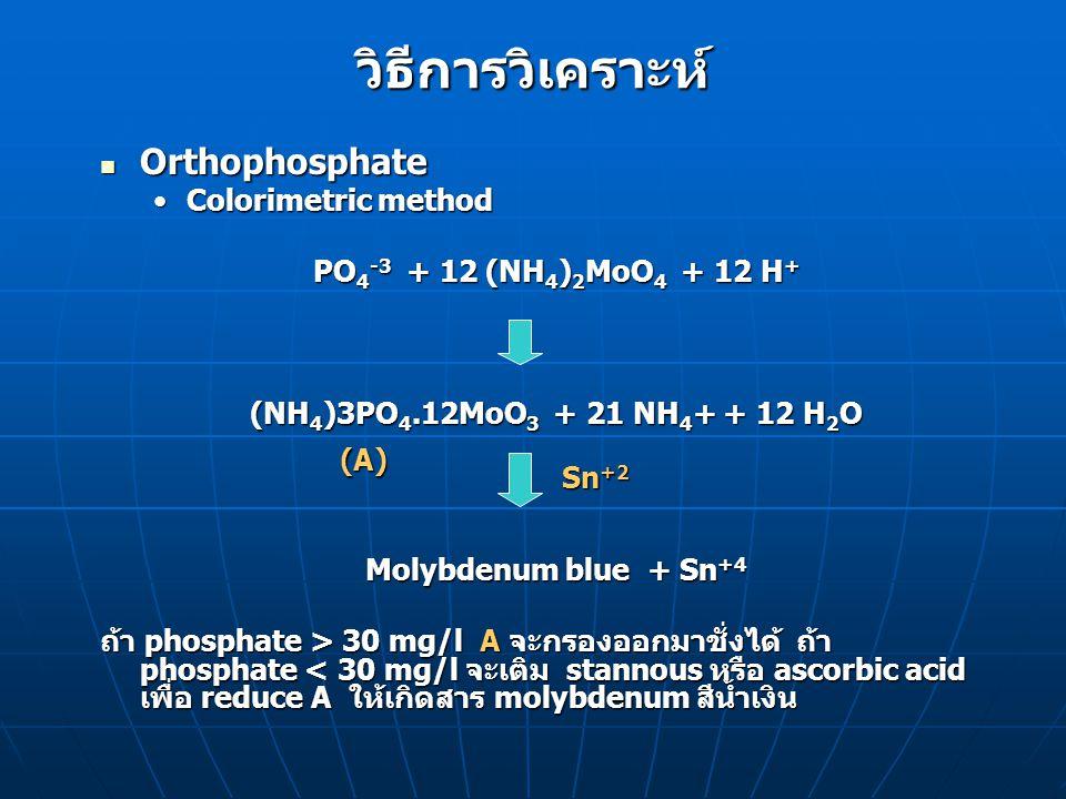 วิธีการวิเคราะห์ Orthophosphate Orthophosphate Colorimetric methodColorimetric method PO 4 -3 + 12 (NH 4 ) 2 MoO 4 + 12 H + (NH 4 )3PO 4.12MoO 3 + 21