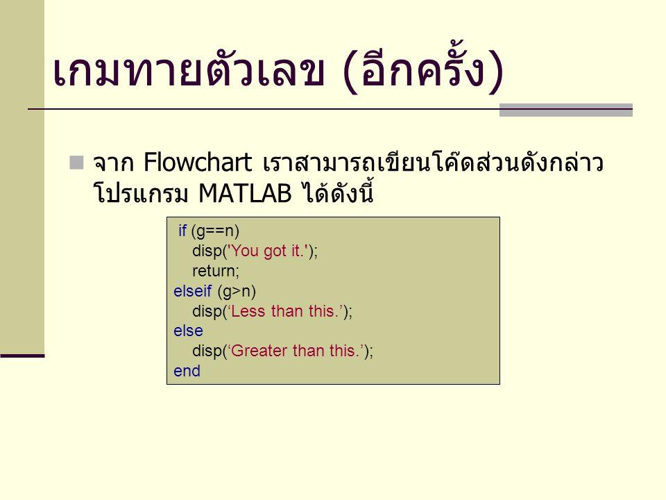 จาก Flowchart เราสามารถเขียนโค๊ดส่วนดังกล่าว โปรแกรม MATLAB ได้ดังนี้ if (g==n) disp( You got it. ); return; elseif (g>n) disp('Less than this.'); else disp('Greater than this.'); end เกมทายตัวเลข ( อีกครั้ง )