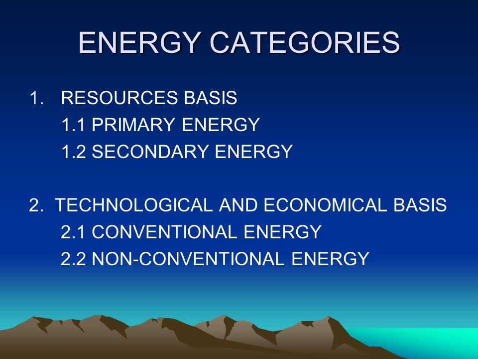 3. USAGE BASIS 3.1 RENEWABLE ENERGY 3.2 NON-RENEWABLE ENERGY