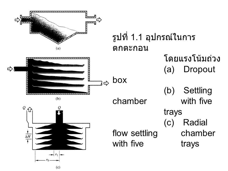 รูปที่ 1.1 อุปกรณ์ในการ ตกตะกอน โดยแรงโน้มถ่วง (a) Dropout box (b) Settling chamber with five trays (c) Radial flow settling chamber with five trays