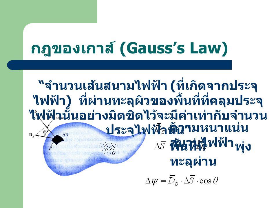 กฎของเกาส์ (Gauss's Law) จำนวนเส้นสนามไฟฟ้า ( ที่เกิดจากประจุ ไฟฟ้า ) ที่ผ่านทะลุผิวของพื้นที่ที่คลุมประจุ ไฟฟ้านั้นอย่างมิดชิดไว้จะมีค่าเท่ากับจำนวน ประจุไฟฟ้านั้น ความหนาแน่น สนามไฟฟ้า พื้นที่ที่ พุ่ง ทะลุผ่าน