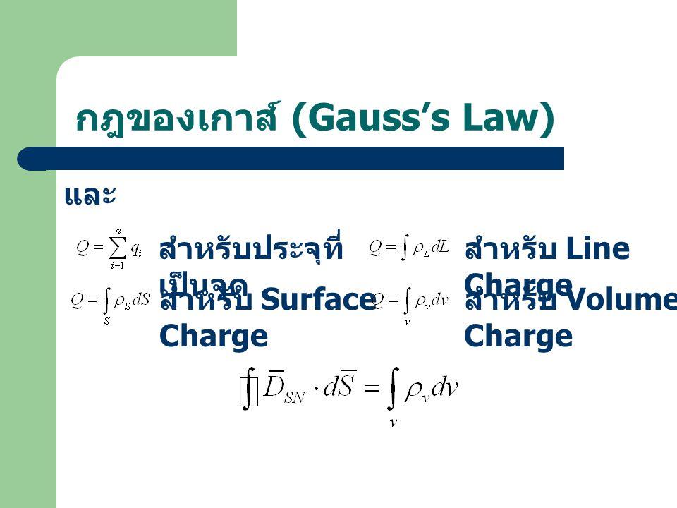 การนำกฎของเกาส์ไปใช้ ความเข้มสนามไฟฟ้าจากประจุไฟฟ้าเป็นจุด