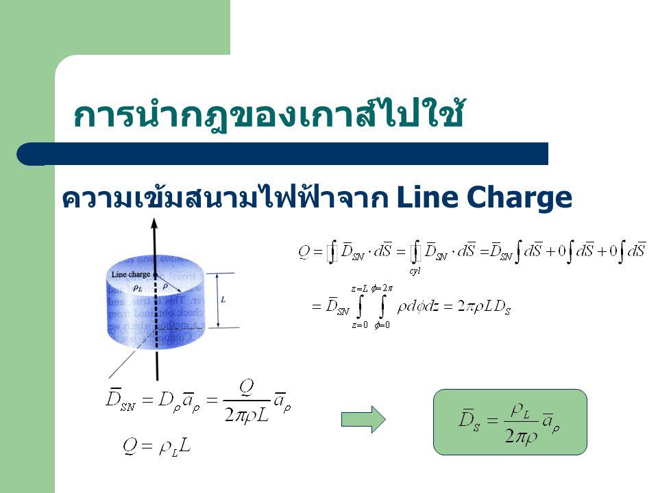 การนำกฎของเกาส์ไปใช้ ความเข้มสนามไฟฟ้าจาก Line Charge