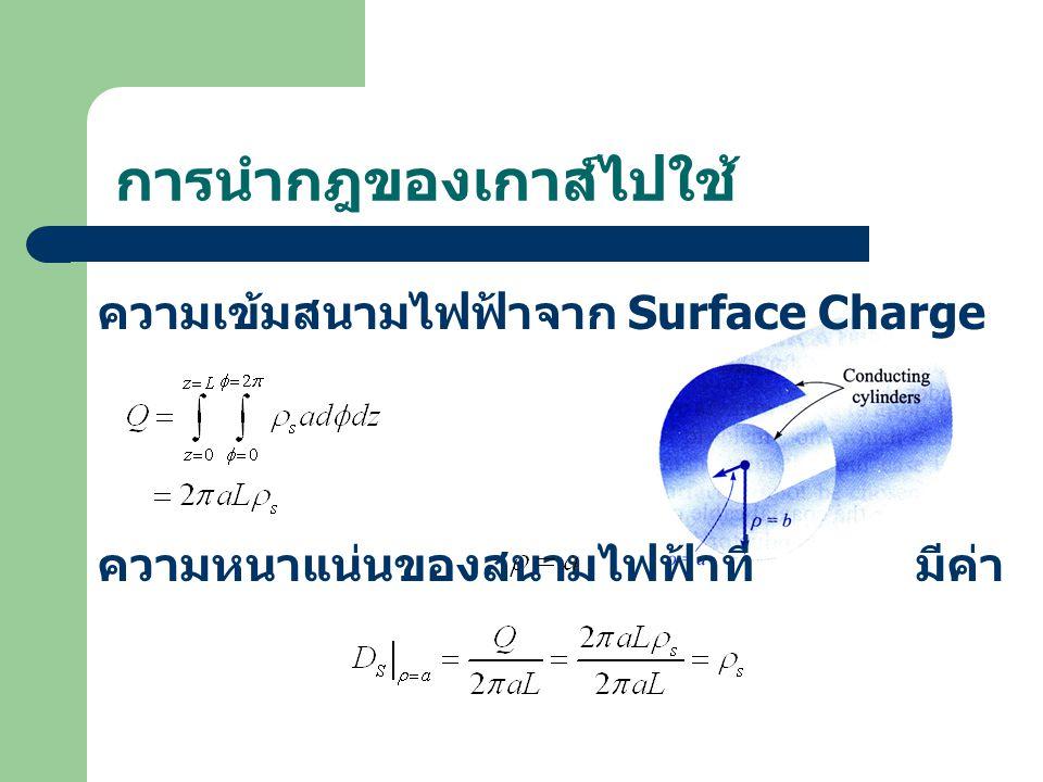 การนำกฎของเกาส์ไปใช้ ความเข้มสนามไฟฟ้าจาก Surface Charge ความหนาแน่นของสนามไฟฟ้าที่ มีค่า