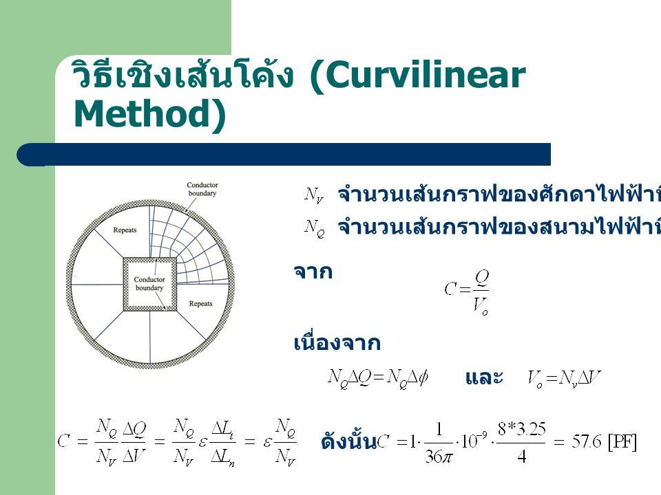 วิธีเชิงเส้นโค้ง (Curvilinear Method) จำนวนเส้นกราฟของศักดาไฟฟ้าที่วาดได้ (4) จำนวนเส้นกราฟของสนามไฟฟ้าที่วาดได้ (3.25 * 8) จาก เนื่องจาก และ ดังนั้น