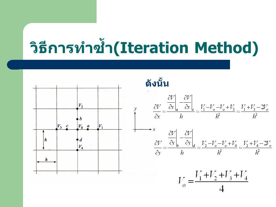 วิธีการทำซ้ำ (Iteration Method) ดังนั้น