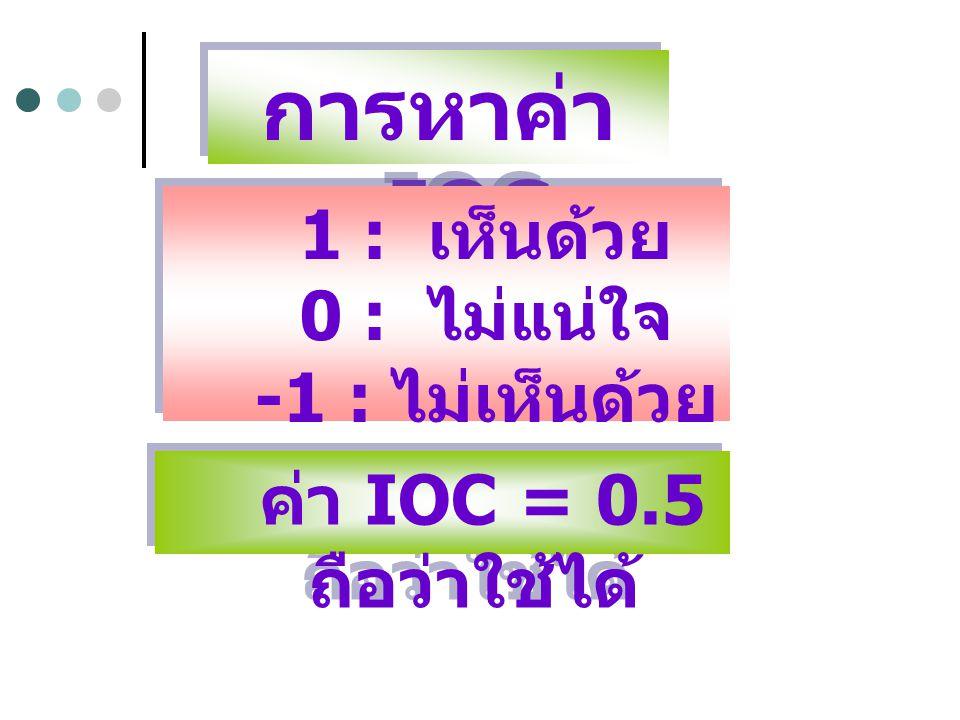 การหาค่า IOC 1 : เห็นด้วย 0 : ไม่แน่ใจ -1 : ไม่เห็นด้วย 1 : เห็นด้วย 0 : ไม่แน่ใจ -1 : ไม่เห็นด้วย ค่า IOC = 0.5 ถือว่าใช้ได้