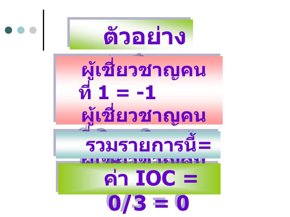ตัวอย่าง 1 ผู้เชี่ยวชาญคน ที่ 1 = -1 ผู้เชี่ยวชาญคน ที่ 2 = 0 ผู้เชี่ยวชาญคน ที่ 3 = 1 ผู้เชี่ยวชาญคน ที่ 1 = -1 ผู้เชี่ยวชาญคน ที่ 2 = 0 ผู้เชี่ยวชาญคน ที่ 3 = 1 รวมรายการนี้ = 0 คะแนน ค่า IOC = 0/3 = 0