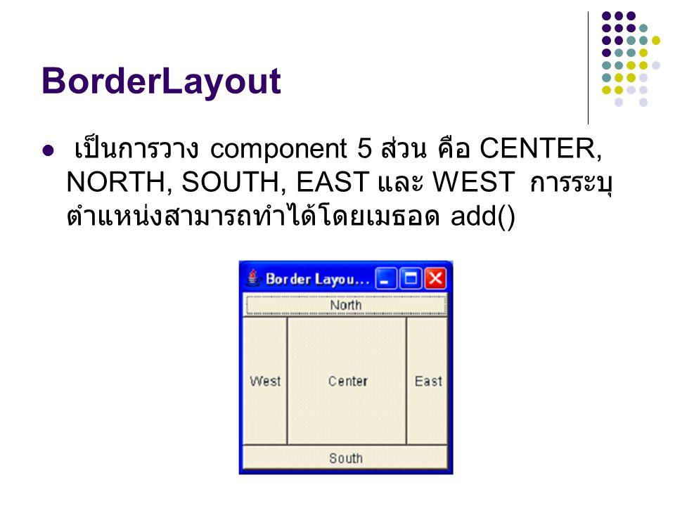 BorderLayout เป็นการวาง component 5 ส่วน คือ CENTER, NORTH, SOUTH, EAST และ WEST การระบุ ตำแหน่งสามารถทำได้โดยเมธอด add()