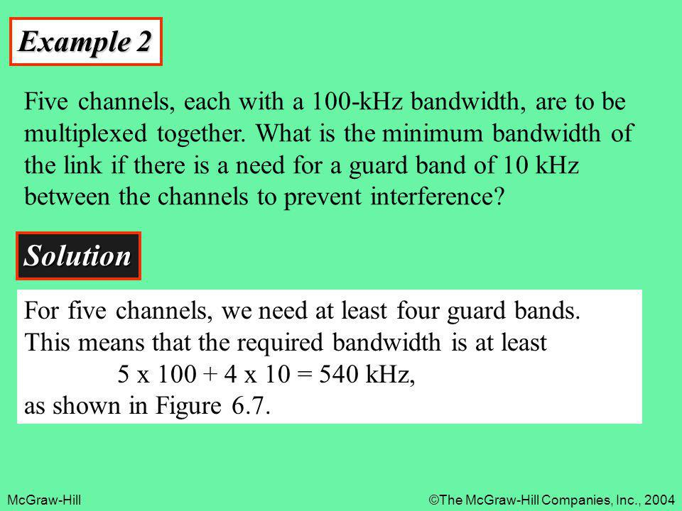 McGraw-Hill©The McGraw-Hill Companies, Inc., 2004 Example 2 Five channels, each with a 100-kHz bandwidth, are to be multiplexed together. What is the