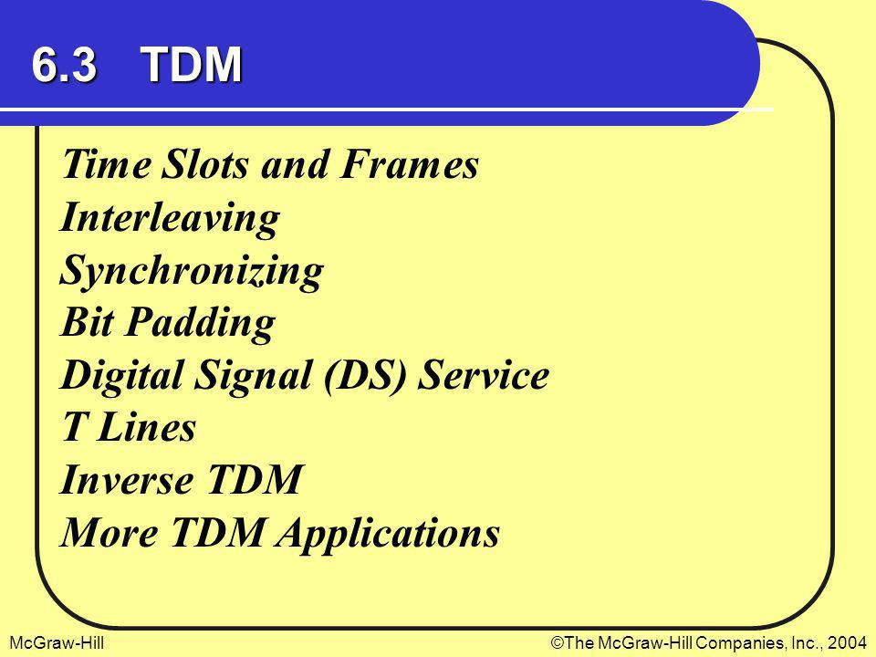McGraw-Hill©The McGraw-Hill Companies, Inc., 2004 6.3 TDM Time Slots and Frames Interleaving Synchronizing Bit Padding Digital Signal (DS) Service T L