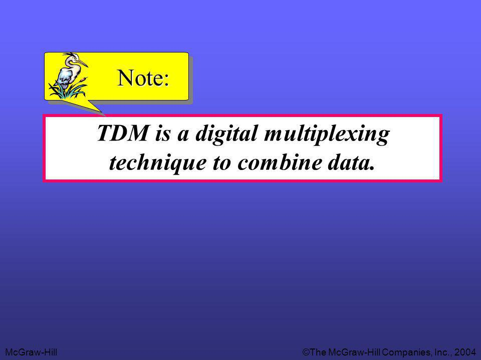 McGraw-Hill©The McGraw-Hill Companies, Inc., 2004 TDM is a digital multiplexing technique to combine data. Note: