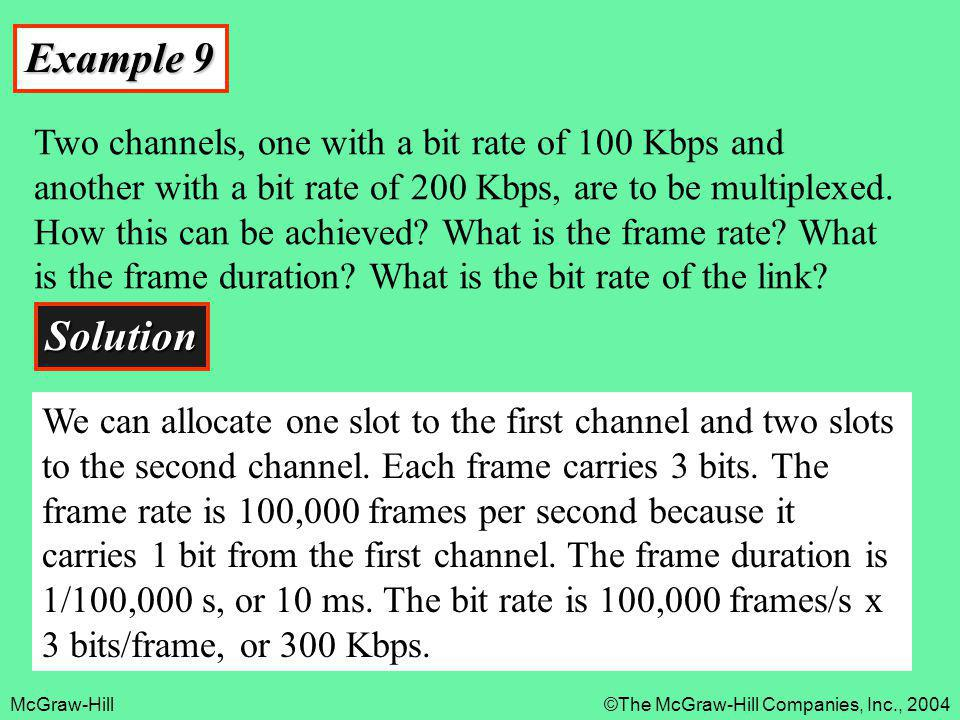 McGraw-Hill©The McGraw-Hill Companies, Inc., 2004 Example 9 Two channels, one with a bit rate of 100 Kbps and another with a bit rate of 200 Kbps, are
