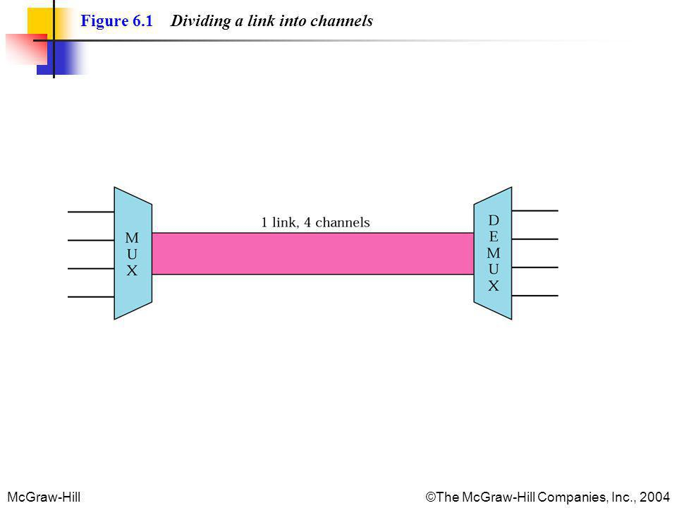 McGraw-Hill©The McGraw-Hill Companies, Inc., 2004 Figure 6.1 Dividing a link into channels