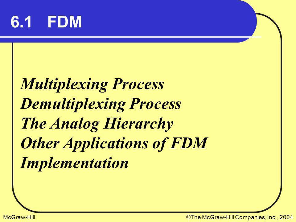 McGraw-Hill©The McGraw-Hill Companies, Inc., 2004 Figure 6.3 FDM