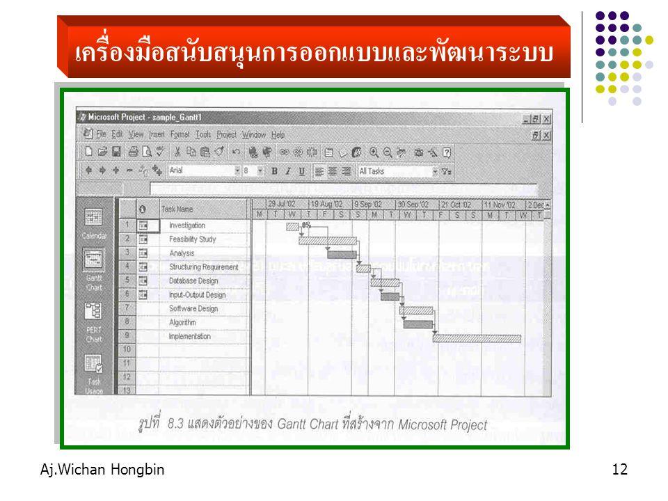 Aj.Wichan Hongbin12 เครื่องมือสนับสนุนการออกแบบและพัฒนาระบบ