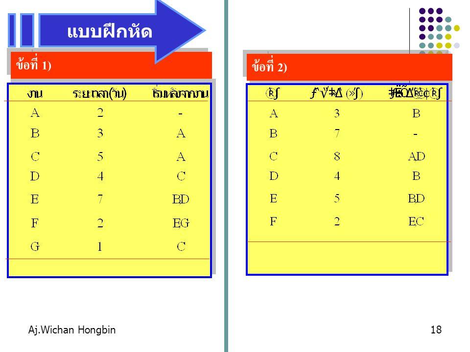 Aj.Wichan Hongbin18 ข้อที่ 1) ข้อที่ 2) แบบฝึกหัด