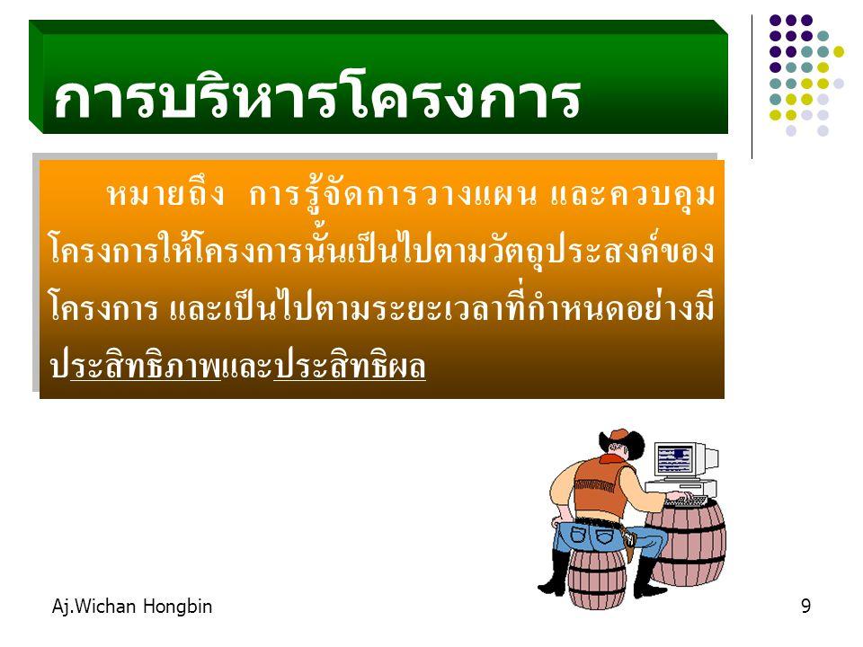 Aj.Wichan Hongbin20 เฉลยข้อที่ 2) 5 10 15 20 25 30 ABCDEFABCDEF 7 19 10 16 11 สรุป โครงการใช้ระยะเวลาทั้งสิ้น 21 วัน 21