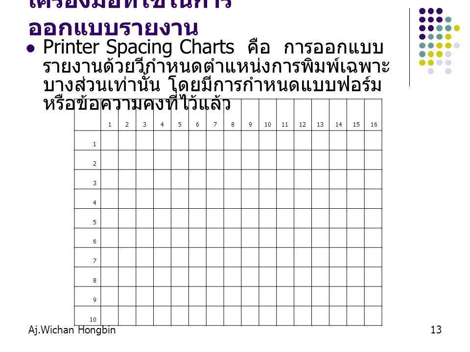 Aj.Wichan Hongbin13 เครื่องมือที่ใช้ในการ ออกแบบรายงาน Printer Spacing Charts คือ การออกแบบ รายงานด้วยวีกำหนดตำแหน่งการพิมพ์เฉพาะ บางส่วนเท่านั้น โดยม