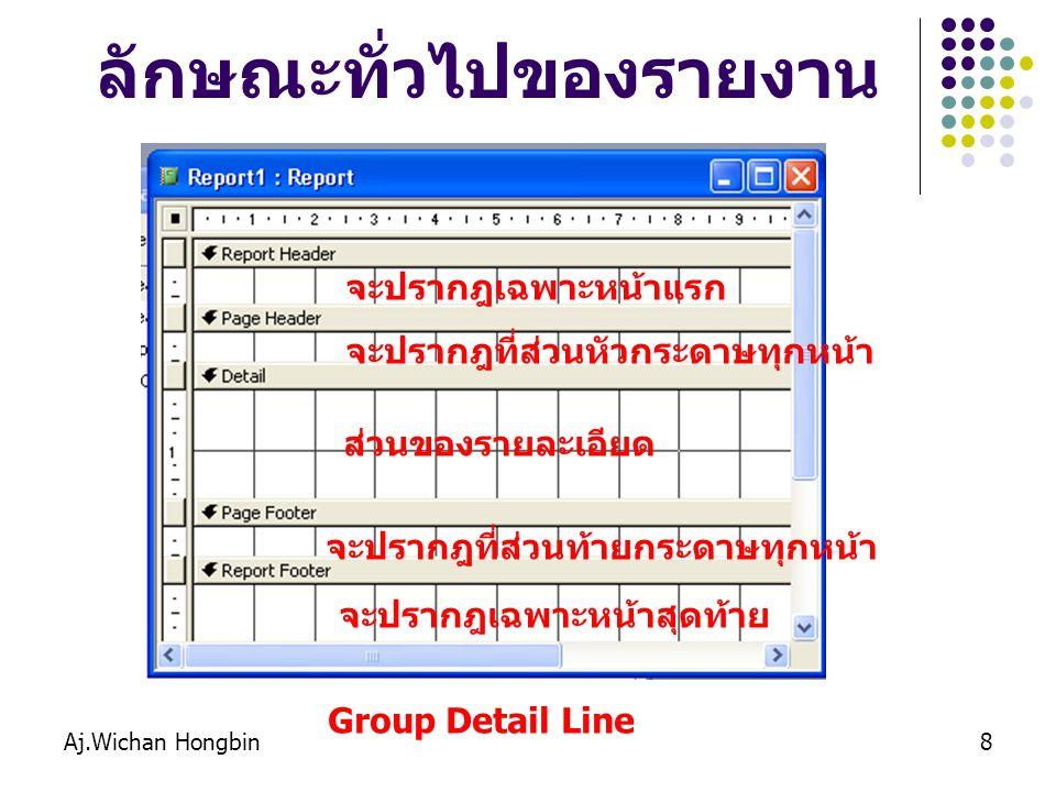 Aj.Wichan Hongbin8 ลักษณะทั่วไปของรายงาน จะปรากฎเฉพาะหน้าแรก ส่วนของรายละเอียด จะปรากฎเฉพาะหน้าสุดท้าย จะปรากฎที่ส่วนหัวกระดาษทุกหน้า จะปรากฎที่ส่วนท้