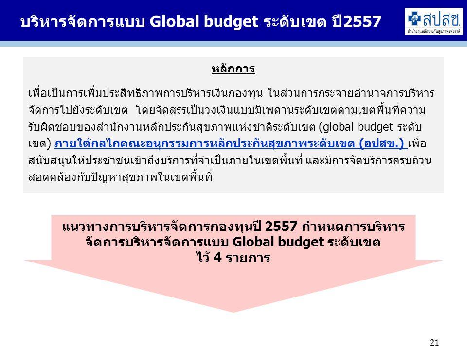 บริหารจัดการแบบ Global budget ระดับเขต ปี2557 หลักการ เพื่อเป็นการเพิ่มประสิทธิภาพการบริหารเงินกองทุน ในส่วนการกระจายอำนาจการบริหาร จัดการไปยังระดับเขต โดยจัดสรรเป็นวงเงินแบบมีเพดานระดับเขตตามเขตพื้นที่ความ รับผิดชอบของสำนักงานหลักประกันสุขภาพแห่งชาติระดับเขต (global budget ระดับ เขต) ภายใต้กลไกคณะอนุกรรมการหลักประกันสุขภาพระดับเขต (อปสข.) เพื่อ สนับสนุนให้ประชาชนเข้าถึงบริการที่จำเป็นภายในเขตพื้นที่ และมีการจัดบริการครบถ้วน สอดคล้องกับปัญหาสุขภาพในเขตพื้นที่ 21 แนวทางการบริหารจัดการกองทุนปี 2557 กำหนดการบริหาร จัดการบริหารจัดการแบบ Global budget ระดับเขต ไว้ 4 รายการ