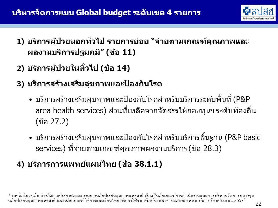 บริหารจัดการแบบ Global budget ระดับเขต 4 รายการ 1) บริการผู้ป่วยนอกทั่วไป รายการย่อย จ่ายตามเกณฑ์คุณภาพและ ผลงานบริการปฐมภูมิ (ข้อ 11) 2) บริการผู้ป่วยในทั่วไป (ข้อ 14) 3) บริการสร้างเสริมสุขภาพและป้องกันโรค บริการสร้างเสริมสุขภาพและป้องกันโรคสำหรับบริการระดับพื้นที่ (P&P area health services) ส่วนที่เหลือจากจัดสรรให้กองทุนฯ ระดับท้องถิ่น (ข้อ 27.2) บริการสร้างเสริมสุขภาพและป้องกันโรคสำหรับบริการพื้นฐาน (P&P basic services) ที่จ่ายตามเกณฑ์คุณภาพผลงานบริการ (ข้อ 28.3) 4) บริการการแพทย์แผนไทย (ข้อ 38.1.1) 22 * เลขข้อในวงเล็บ อ้างอิงตามประกาศคณะกรรมการหลักประกันสุขภาพแห่งชาติ เรื่อง หลักเกณฑ์การดำเนินงานและการบริหารจัดการกองทุน หลักประกันสุขภาพแห่งชาติ และหลักเกณฑ์ วิธีการและเงื่อนไขการรับค่าใช้จ่ายเพื่อบริการสาธารณสุขของหน่วยบริการ ปีงบประมาณ 2557