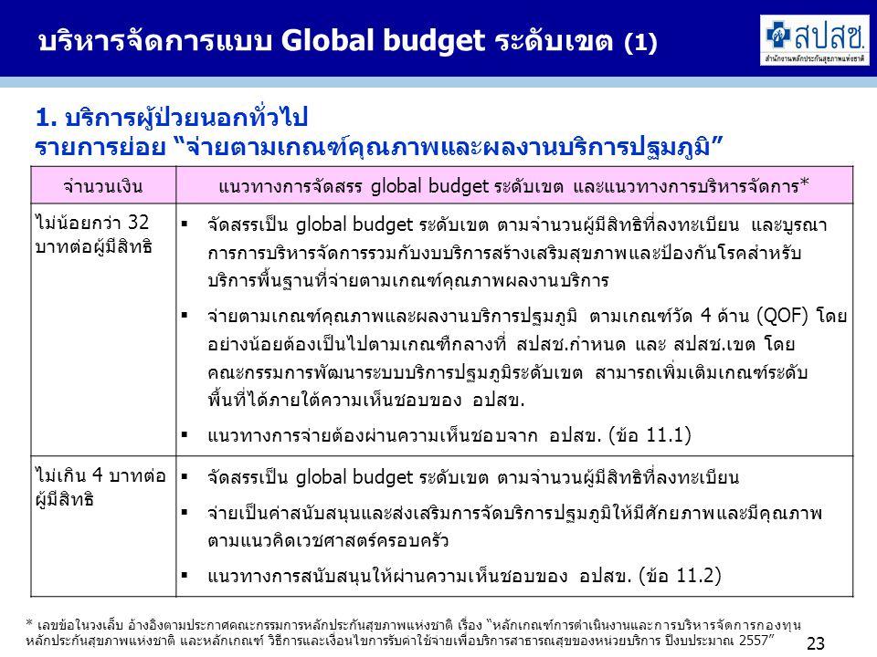 บริหารจัดการแบบ Global budget ระดับเขต (1) 23 * เลขข้อในวงเล็บ อ้างอิงตามประกาศคณะกรรมการหลักประกันสุขภาพแห่งชาติ เรื่อง หลักเกณฑ์การดำเนินงานและการบริหารจัดการกองทุน หลักประกันสุขภาพแห่งชาติ และหลักเกณฑ์ วิธีการและเงื่อนไขการรับค่าใช้จ่ายเพื่อบริการสาธารณสุขของหน่วยบริการ ปีงบประมาณ 2557 1.