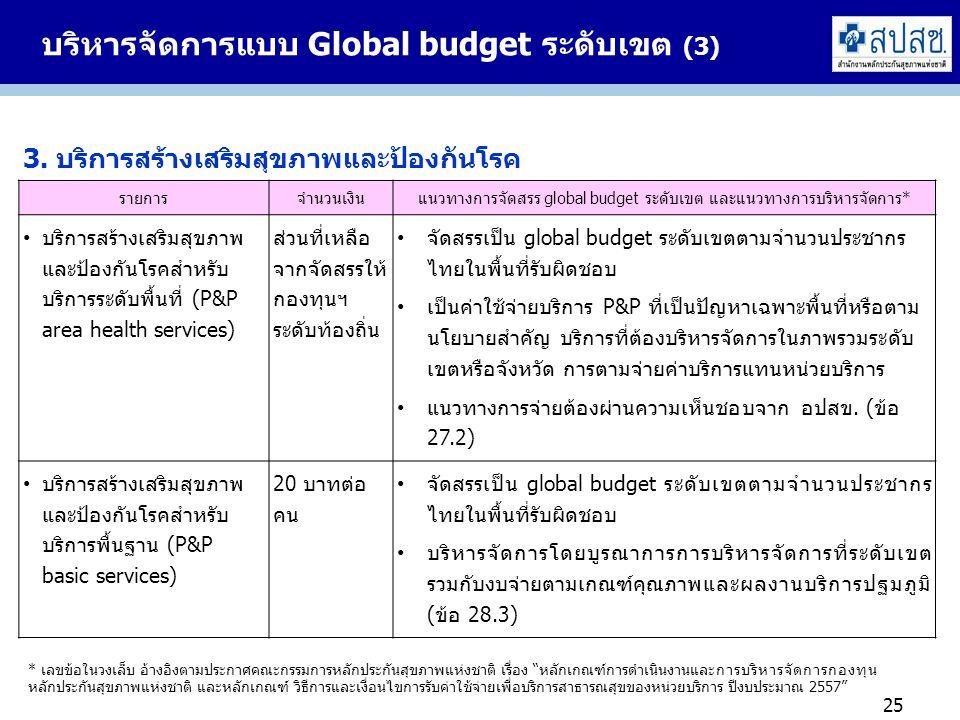 บริหารจัดการแบบ Global budget ระดับเขต (3) 25 3. บริการสร้างเสริมสุขภาพและป้องกันโรค รายการจำนวนเงินแนวทางการจัดสรร global budget ระดับเขต และแนวทางกา