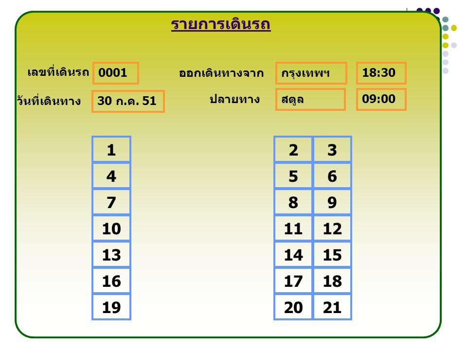 Aj.Wichan Hongbin41 รายการเดินรถ เลขที่เดินรถ 0001 วันที่เดินทาง 30 ก.ค. 51 ออกเดินทางจาก กรุงเทพฯ สตูล ปลายทาง 18:30 09:00 123 456 789 101112 131415