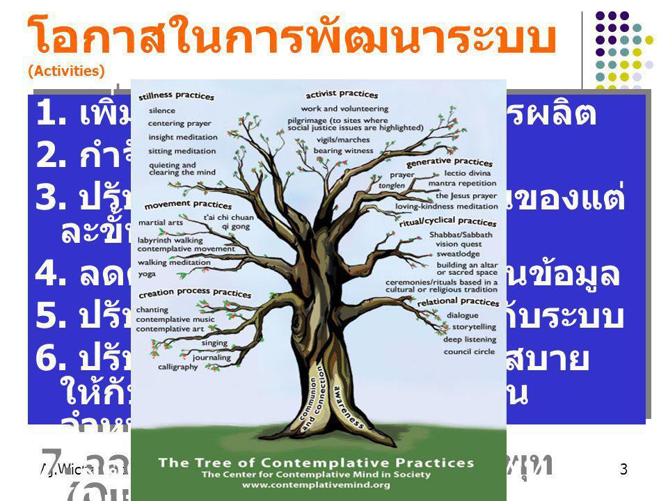 Aj.Wichan Hongbin3 โอกาสในการพัฒนาระบบ (Activities) 1.