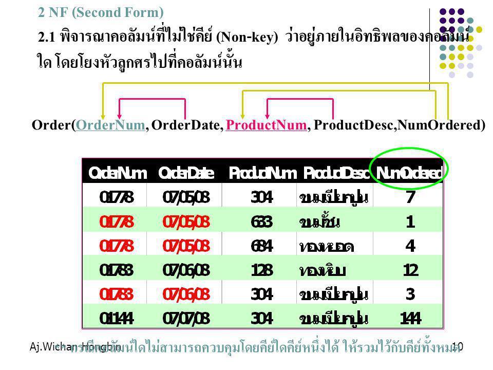 Aj.Wichan Hongbin10 2 NF (Second Form) 2.1 พิจารณาคอลัมน์ที่ไม่ใช่คีย์ (Non-key) ว่าอยู่ภายในอิทธิพลของคอลัมน์ ใด โดยโยงหัวลูกศรไปที่คอลัมน์นั้น Order