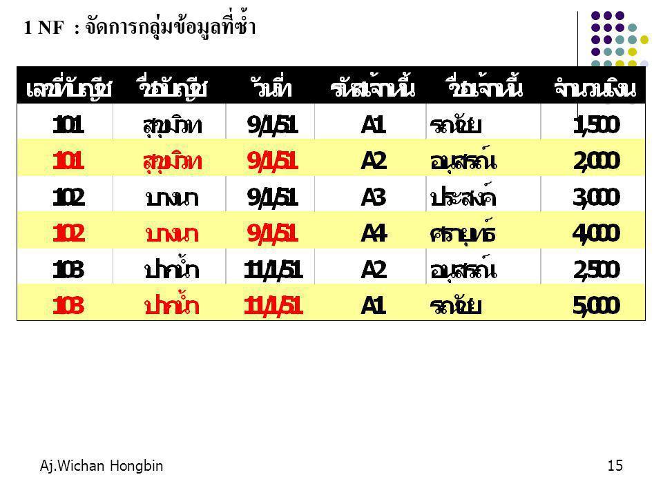 Aj.Wichan Hongbin15 1 NF : จัดการกลุ่มข้อมูลที่ซ้ำ