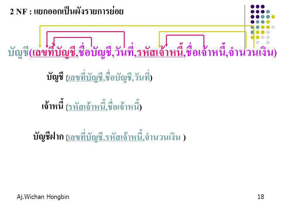 Aj.Wichan Hongbin18 2 NF : แยกออกเป็นผังรายการย่อย บัญชี(เลขที่บัญชี,ชื่อบัญชี,วันที่,รหัสเจ้าหนี้,ชื่อเจ้าหนี้,จำนวนเงิน) …………..(เลขที่บัญชี,ชื่อบัญช