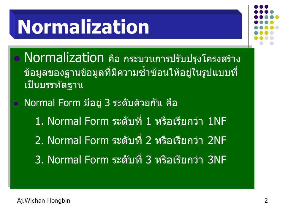 Aj.Wichan Hongbin2 Normalization Normalization คือ กระบวนการปรับปรุงโครงสร้าง ข้อมูลของฐานข้อมูลที่มีความซ้ำซ้อนให้อยู่ในรูปแบบที่ เป็นบรรทัดฐาน Norma