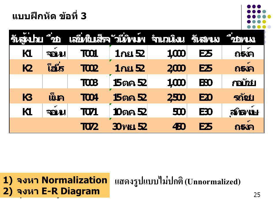 Aj.Wichan Hongbin25 แสดงรูปแบบไม่ปกติ (Unnormalized) แบบฝึกหัด ข้อที่ 3 1)จงหา Normalization 2)จงหา E-R Diagram