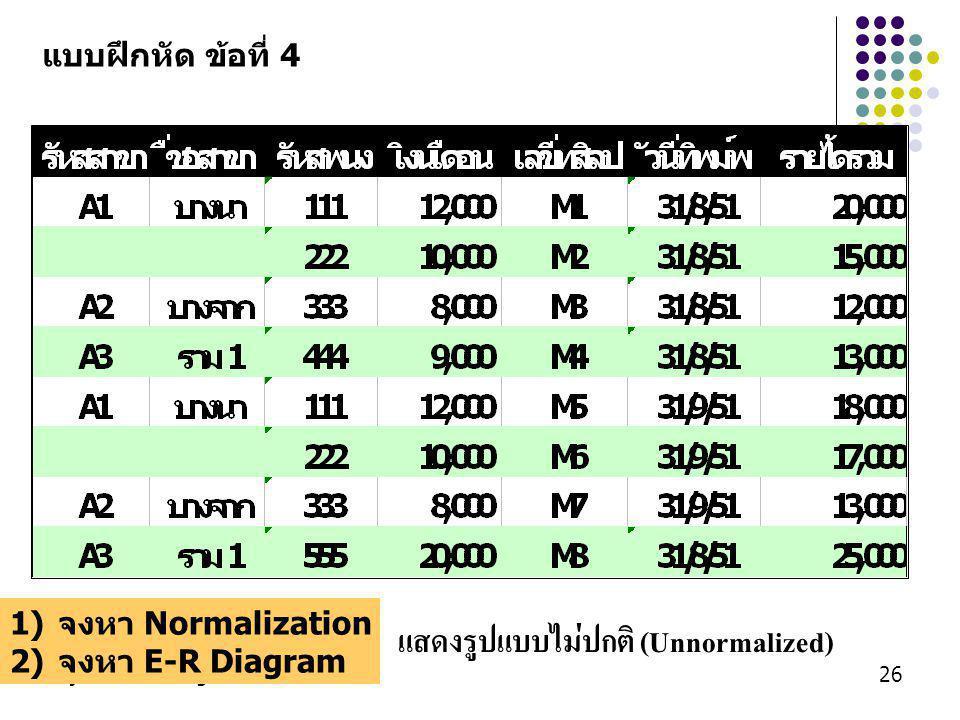 Aj.Wichan Hongbin26 แสดงรูปแบบไม่ปกติ (Unnormalized) แบบฝึกหัด ข้อที่ 4 1)จงหา Normalization 2)จงหา E-R Diagram