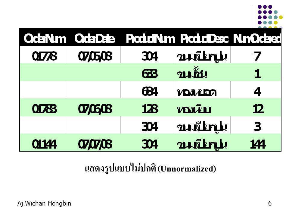 Aj.Wichan Hongbin17 2 NF : แยกออกเป็นผังรายการย่อย บัญชี(เลขที่บัญชี,ชื่อบัญชี,วันที่,รหัสเจ้าหนี้,ชื่อเจ้าหนี้,จำนวนเงิน)