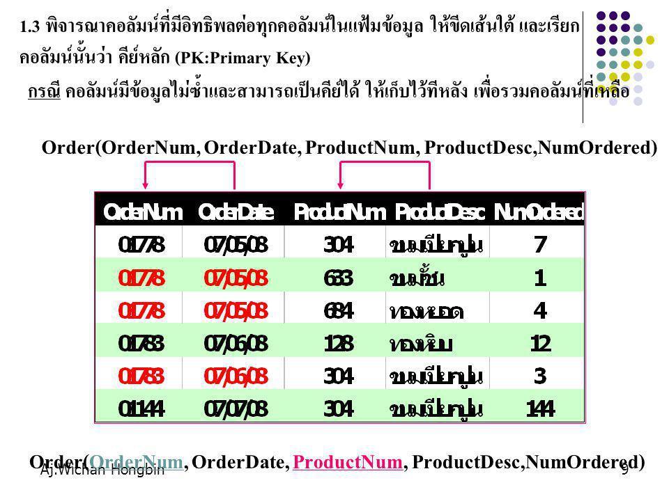 Aj.Wichan Hongbin9 1.3 พิจารณาคอลัมน์ที่มีอิทธิพลต่อทุกคอลัมน์ในแฟ้มข้อมูล ให้ขีดเส้นใต้ และเรียก คอลัมน์นั้นว่า คีย์หลัก (PK:Primary Key) Order(Order